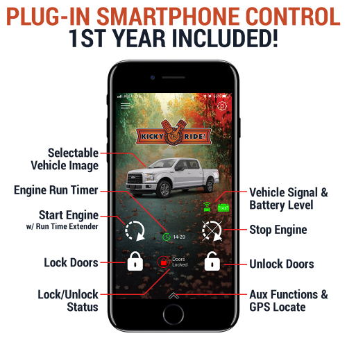 KR-RS-SMART2_features